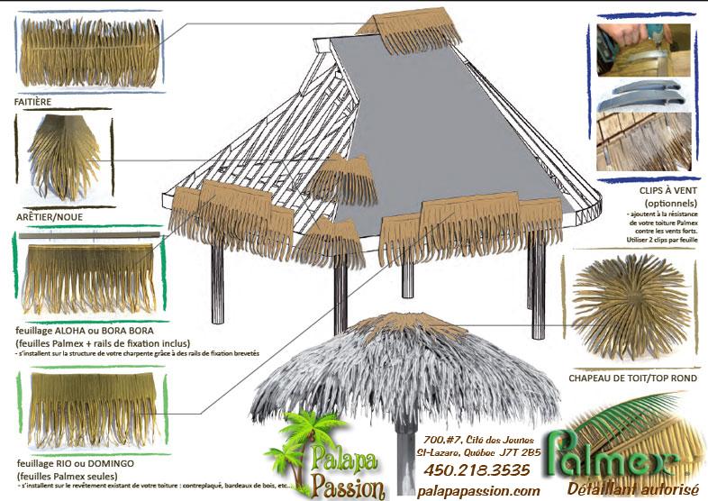 Palmex toitures tropicales - Feuille de goudron pour toiture ...